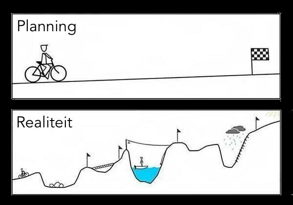 planning=